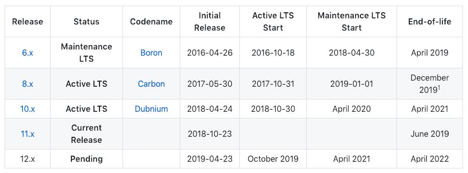 2018年,JavaScript都经历了什么?